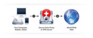 PROXY VPN